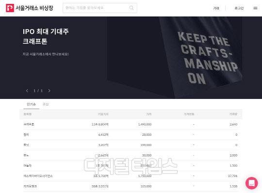 마켓컬리·카뱅 사고파는 비상장주식 플랫폼 `서울거래소` 개설